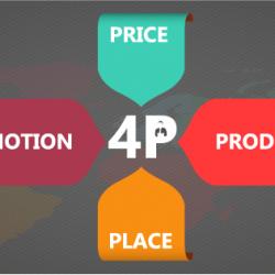 4P's affect