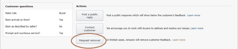 Handle negative feedback case which violates Amazon India policy